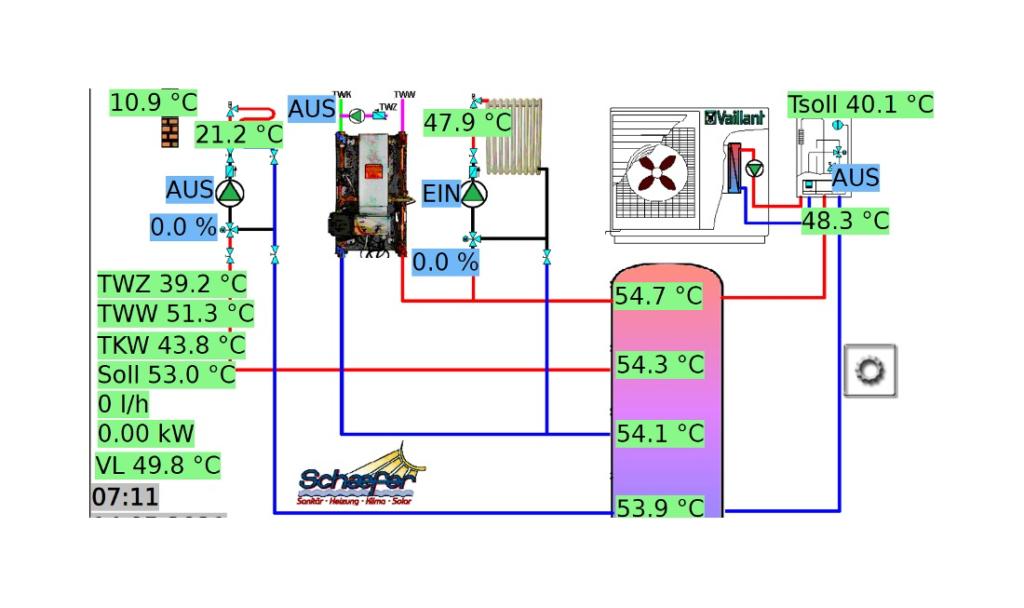Wärmepumpe mit Stromerzeugung PV-Anlage